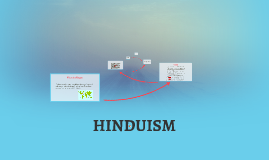 Copy of HIN DUISM