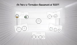 Formative Assessment Overview