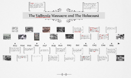 The Volhynia Massacre and The Holocaust