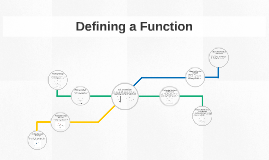 Defining a Function