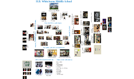 Copy of H.B. Whitehorne Middle School Orientation