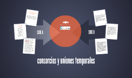 Los consorcios y uniones temporales
