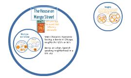 House on Mango Street Intro