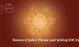 Copy of Romeo & Juliet Theme and Setting IDEAS
