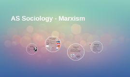 AS Sociology - Marxism