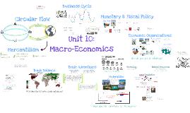 Unit 10: Macro-Economics