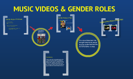 Copy of Music Videos and Gender Roles