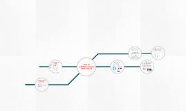Plan de comunicación para HHM Virtual 5