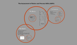 Copy of The Assessment of Motor and Process Skills (AMPS)