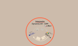 Integración Dynamics AX - CRM