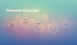 What is Biopolar ?