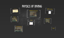 Copy of PHYSICS OF DIVING