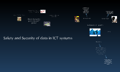 Safety and Security of data in ICT systems