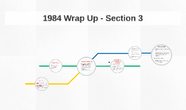 1984 Wrap Up - Book 3