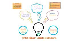 Copy of Copy of Formas básicas y organización interna del texto expositivo.