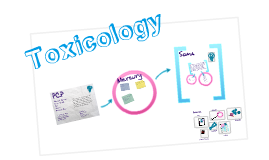 Copy of Toxicology