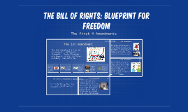 The bill of rights: blueprint for freedom