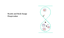 Copy of Beauty and Body Image Progression