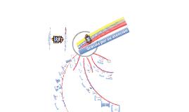Copy of Copy of PLAN ESTRATÉGICO DE LOS SERVICIOS DE TECNOLOGÍA DE INFORMACI