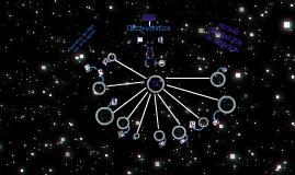 Copy of Aplicaciones de la electrostatica