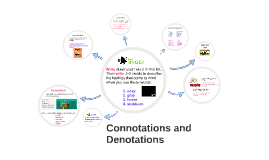 Copy of Connotations and Denotations