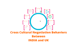 Cross Cultural Negotiation Behaviors - INDIA and UK