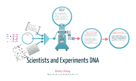 Copy of Scientists and Experiments DNA