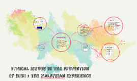 ethical issues in the prevention of h1n1 : the malaysian exp