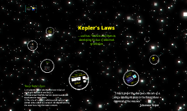 Copy of Kepler's 3 Laws of Planetary Motion