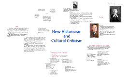 New Historical and Cultural Criticism by Kailey Poitras on Prezi