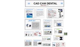 Copy of CAD CAM DENTAL