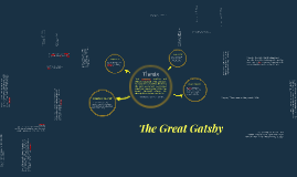Many of the most prominent characters in The Great Gatsby