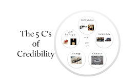 5 C's of Credibility with video