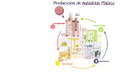 Copy of Copy of Producción de Anhídrido Ftálico