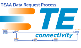 TEAA Data Request Process