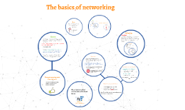 Copy of The basics of networking