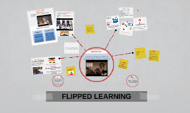 Copy of FLIPPED LEARNING 2016