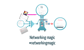 Networking magic