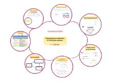 Proyecto para el ejercicio de la función asesora