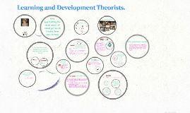 Learning and Development Theorists.