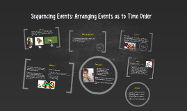 Copy of Sequencing Events: Arranging Events as to Time Order