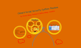 China's Social Security System: Pension