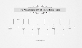 Autobiography Of Nnete Isaac-Kidd
