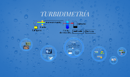 TURBIDIMETRIA