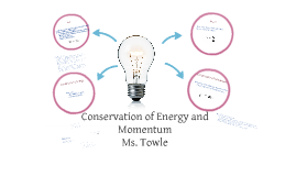 Conservation of Energy and Momentum