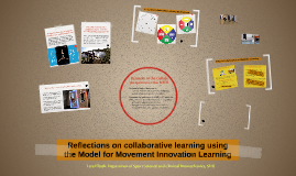 Reflections on collaborative learning using the Model for Movement Innovation Learning