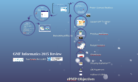 Tom's 2015 Review
