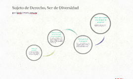 Sujeto de Derecho, Ser de Diversidad
