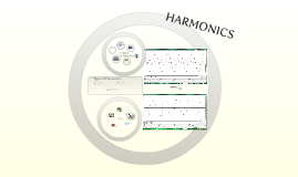 Copy of Harmonics In Power Systems