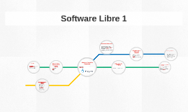 Software Libre 1